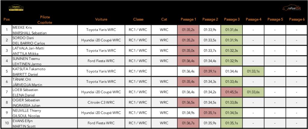 Shakedown - Rally RACC Catalunya 2019