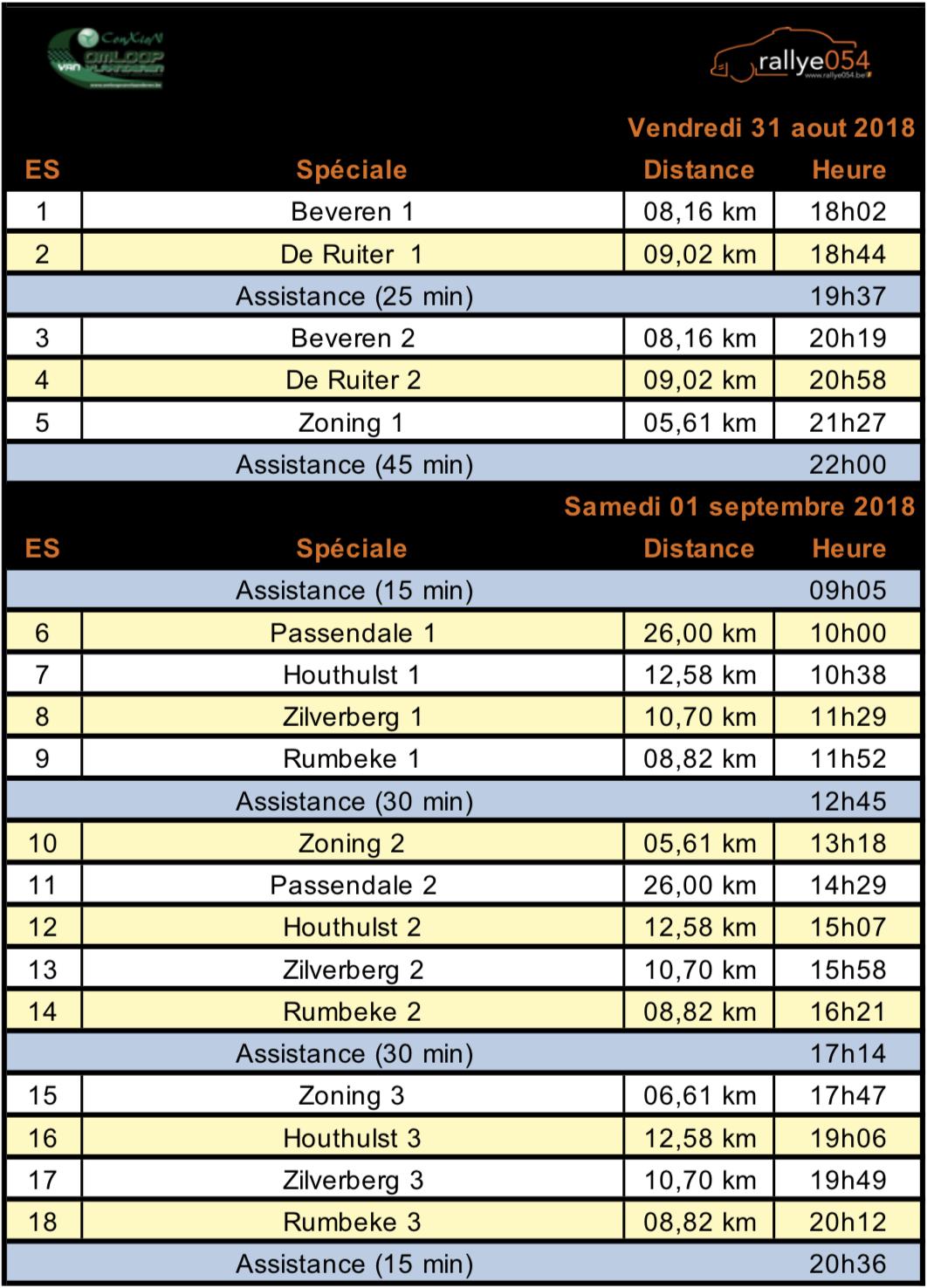 Omloop van Vlaanderen 2018