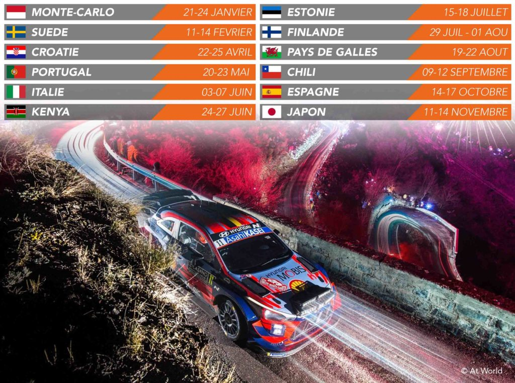 WRC: 12 manches au programme du WRC en 2021   rallye054